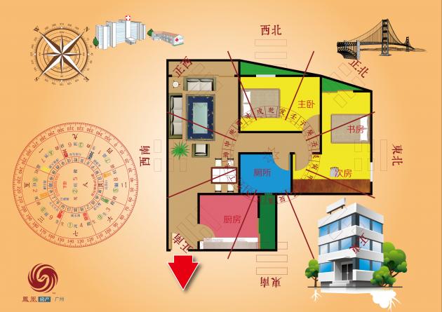 医院厨房设计平面图