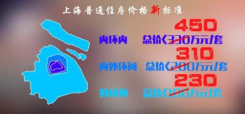 面积小于140平方米 上海调整普通住宅标准 - li-han163 - 李 晗