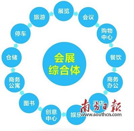 将成为深圳城市次中心,位于深圳宝安国际机场北部,地处珠三角中心和