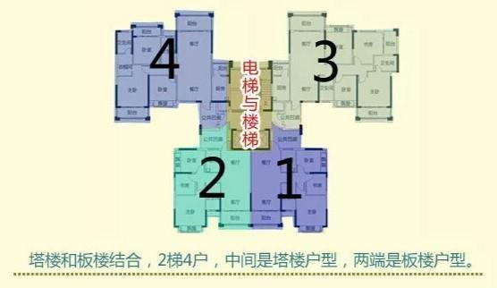 塔楼和板楼选房区别 楼房平面图告诉你答案