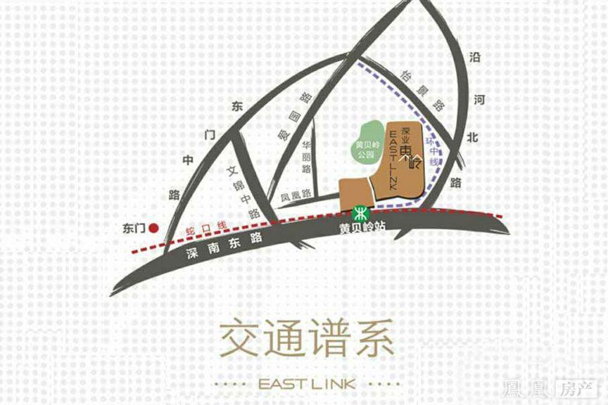 深业东岭规划图2