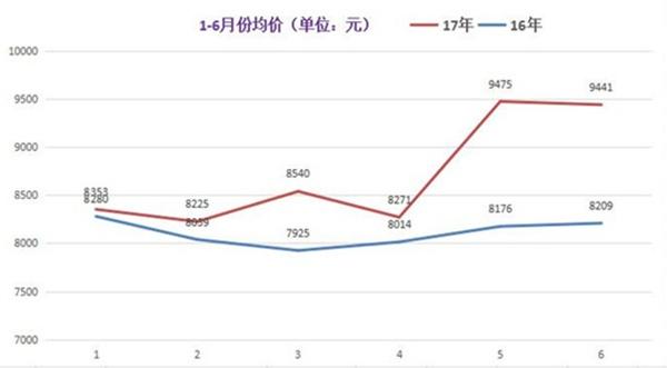 褚暨gdp_有点意外 2016中国GDP百强县揭晓,你的家乡入围了吗