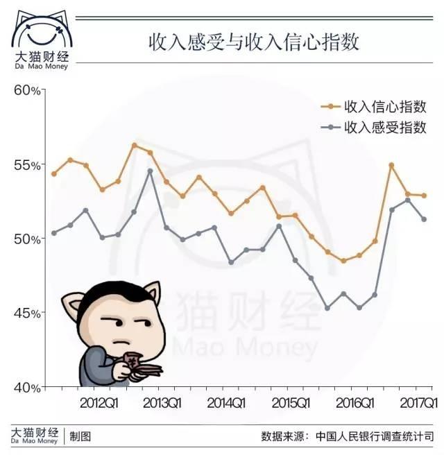 央行报告曝惊人内幕:中国人拿62.6万亿存款撑住房价!仅有10%的人认为房价会跌
