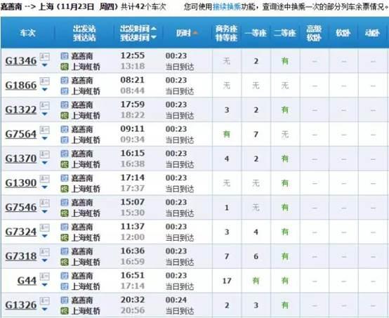 重磅 | 嘉善入编上海城镇圈规划  全面接轨更进一步!