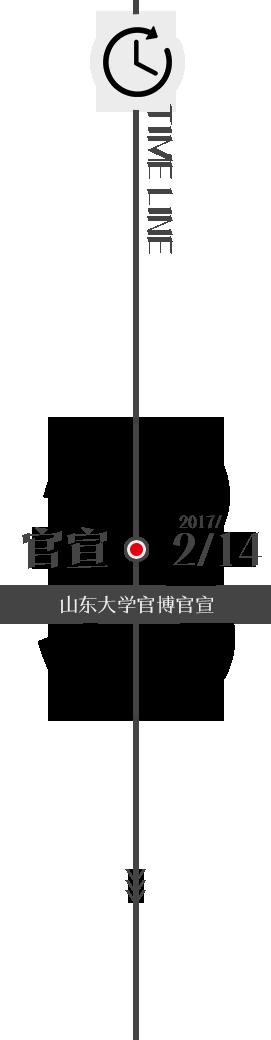 搬迁时间轴-2017/2/14