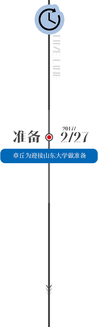 搬迁时间轴-2017/2/27