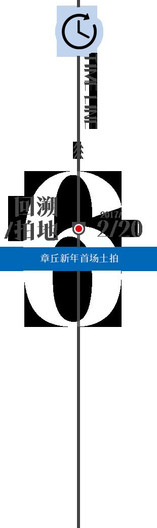 搬迁时间轴-回溯2017/2/20