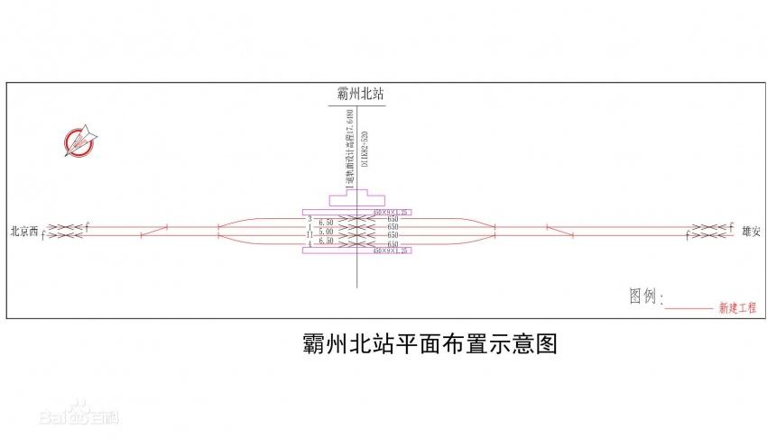 """未来发展新引擎—霸州北站,霸州的""""机遇之门"""""""