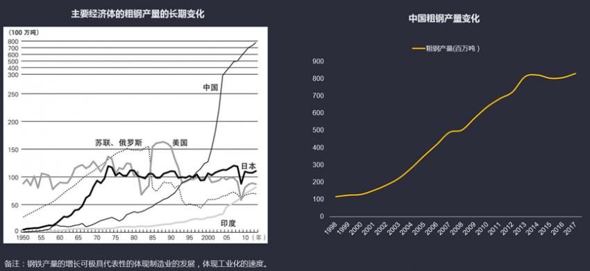 2019-2029年中国房地产行业年均销售金额20万亿禾略观点篇之房地产行业的角色是什么