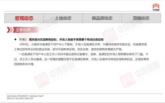 北京房地产市场酒店(第23周)临沂著名情趣周报图片