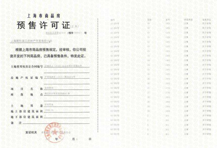 邑滨江项目证照5